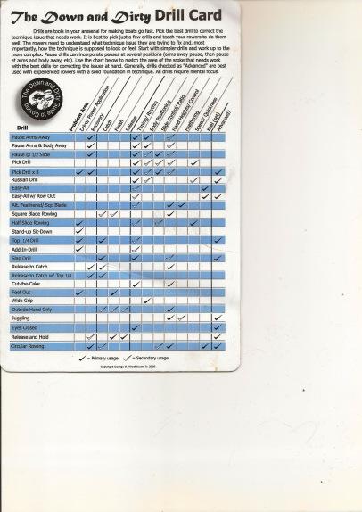 Coxwain Drill Card1