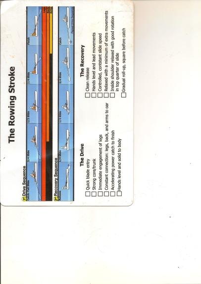 Coxwain Drill Card2